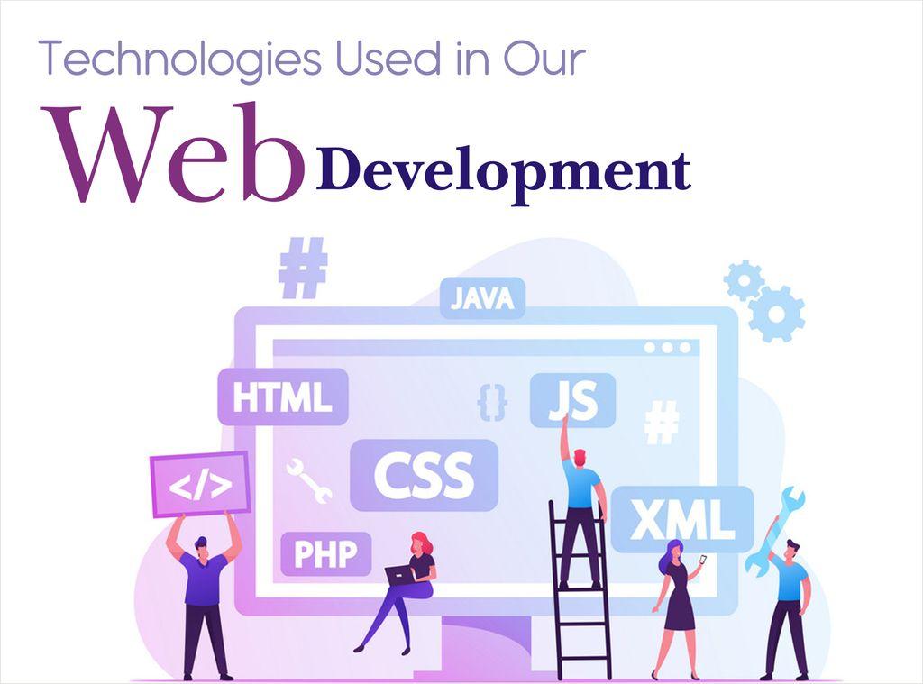 web development in bhiwadi